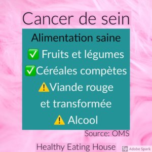 Cancer de sein - Alimentation
